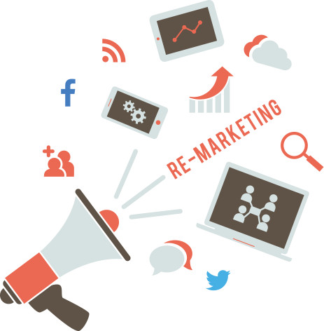 Facebook & Adroll Remarketing